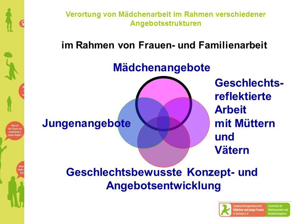 im Rahmen von Frauen- und Familienarbeit