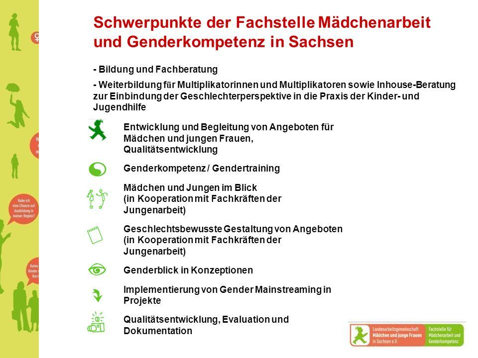 Schwerpunkte der Fachstelle Mädchenarbeit und Genderkompetenz in Sachsen