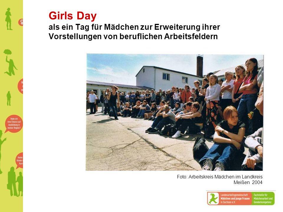 Girls Day als ein Tag für Mädchen zur Erweiterung ihrer Vorstellungen von beruflichen Arbeitsfeldern