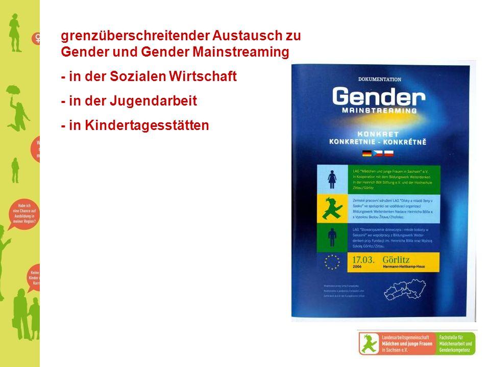 grenzüberschreitender Austausch zu Gender und Gender Mainstreaming