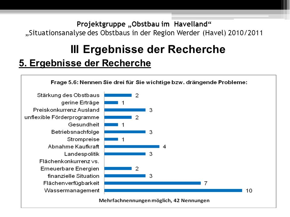 III Ergebnisse der Recherche