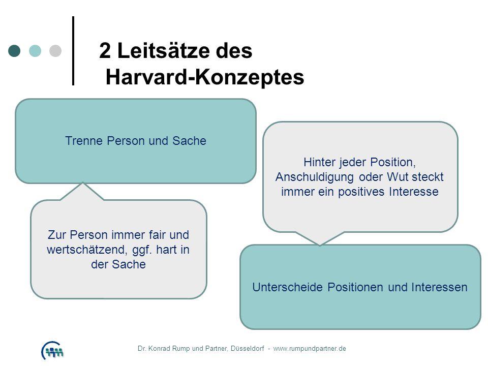 2 Leitsätze des Harvard-Konzeptes
