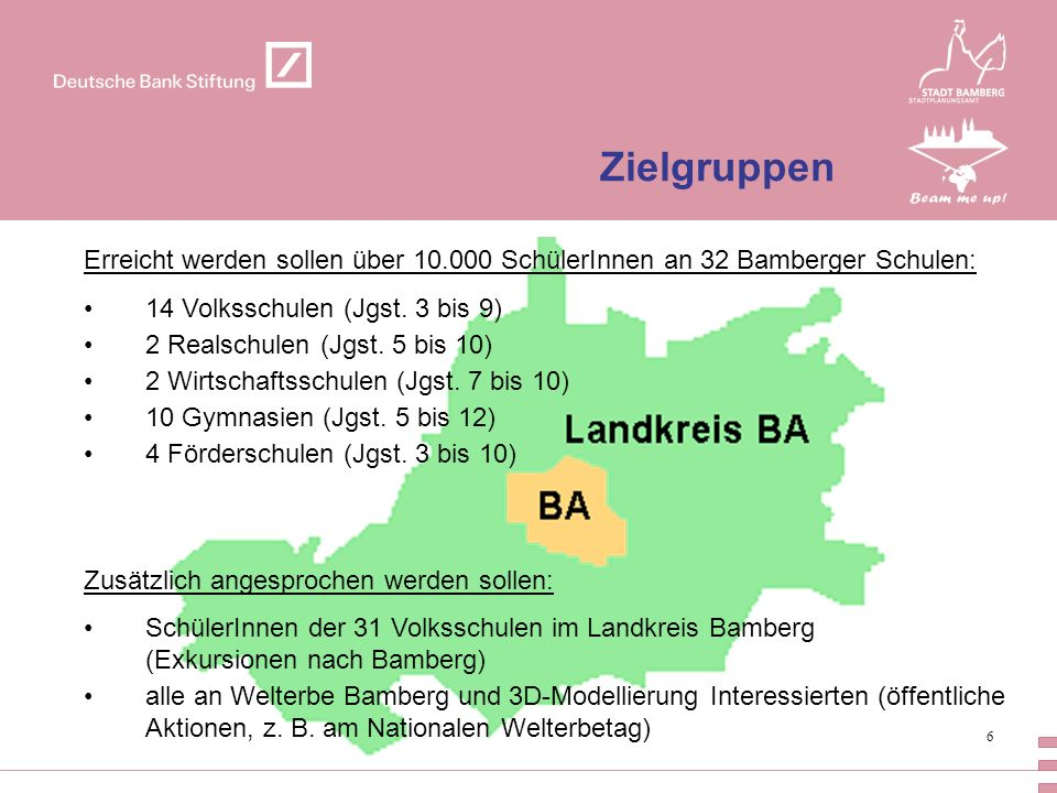 ZielgruppenErreicht werden sollen über 10.000 SchülerInnen an 32 Bamberger Schulen: 14 Volksschulen (Jgst. 3 bis 9)