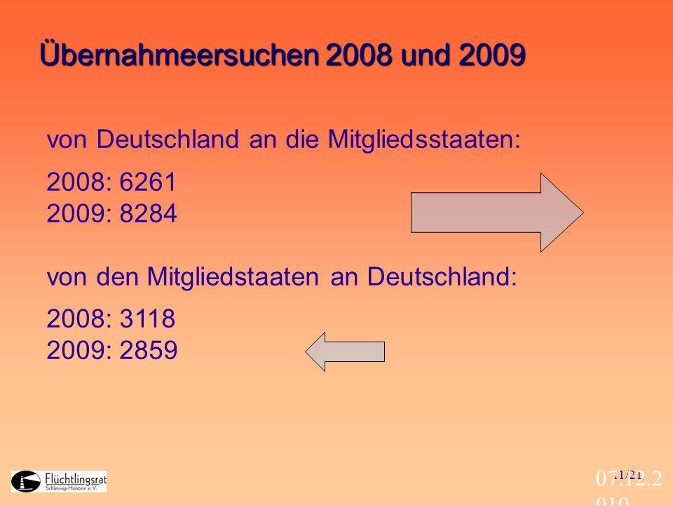 Übernahmeersuchen 2008 und 2009