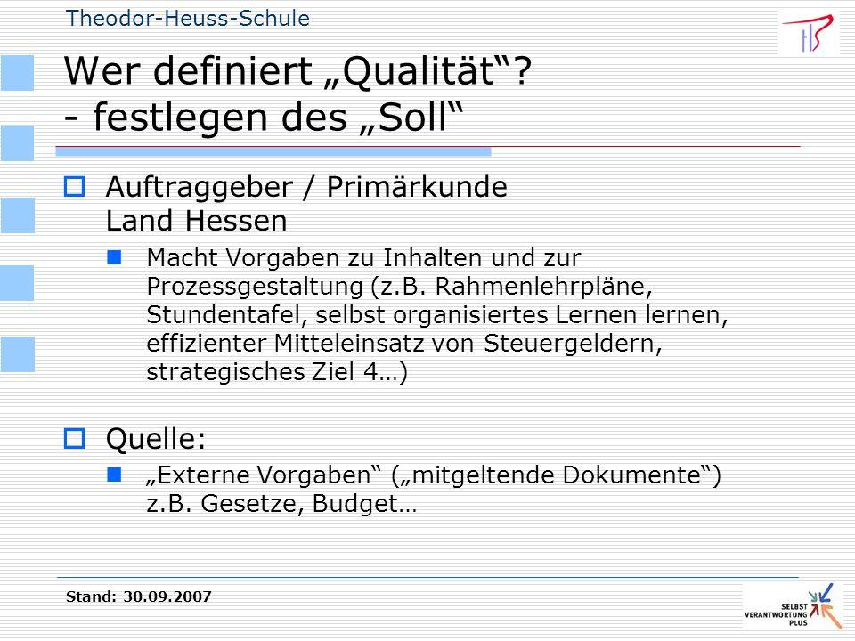 """Wer definiert """"Qualität - festlegen des """"Soll"""