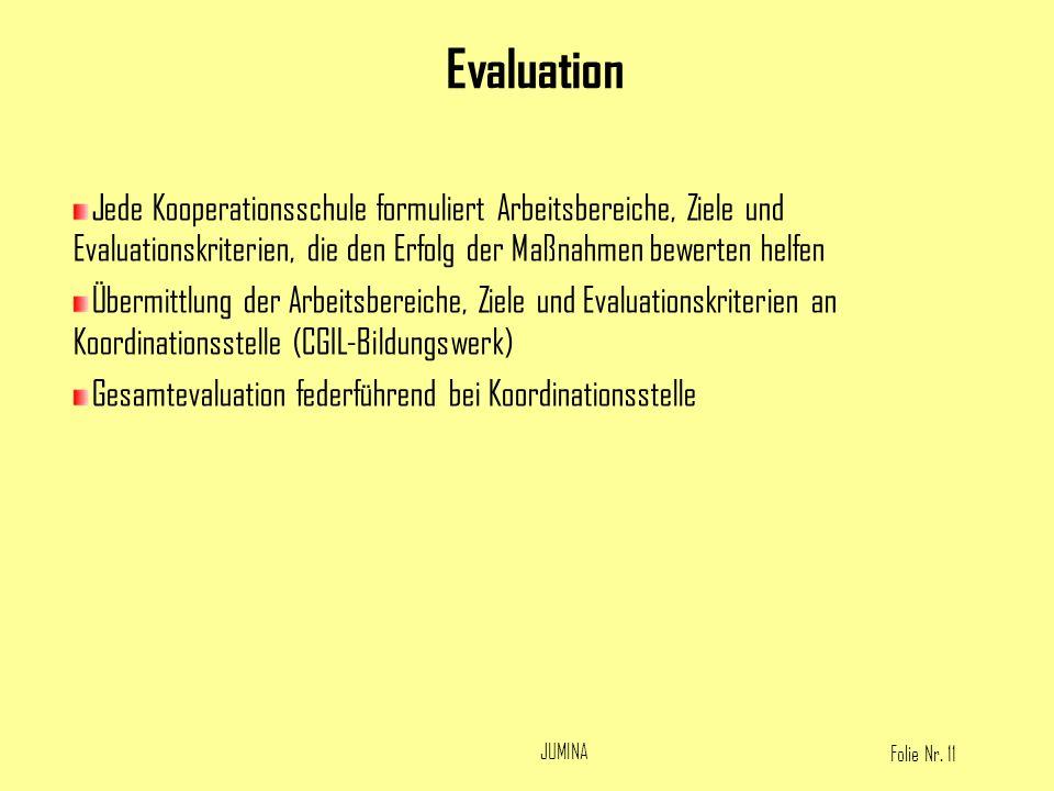 Evaluation Jede Kooperationsschule formuliert Arbeitsbereiche, Ziele und Evaluationskriterien, die den Erfolg der Maßnahmen bewerten helfen.