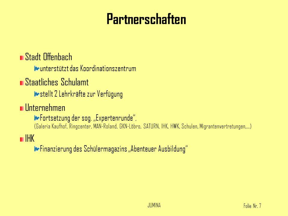 Partnerschaften Stadt Offenbach Staatliches Schulamt Unternehmen IHK