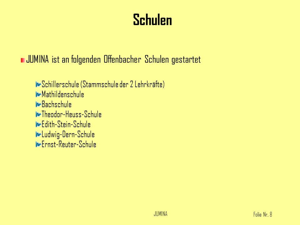 Schulen JUMINA ist an folgenden Offenbacher Schulen gestartet
