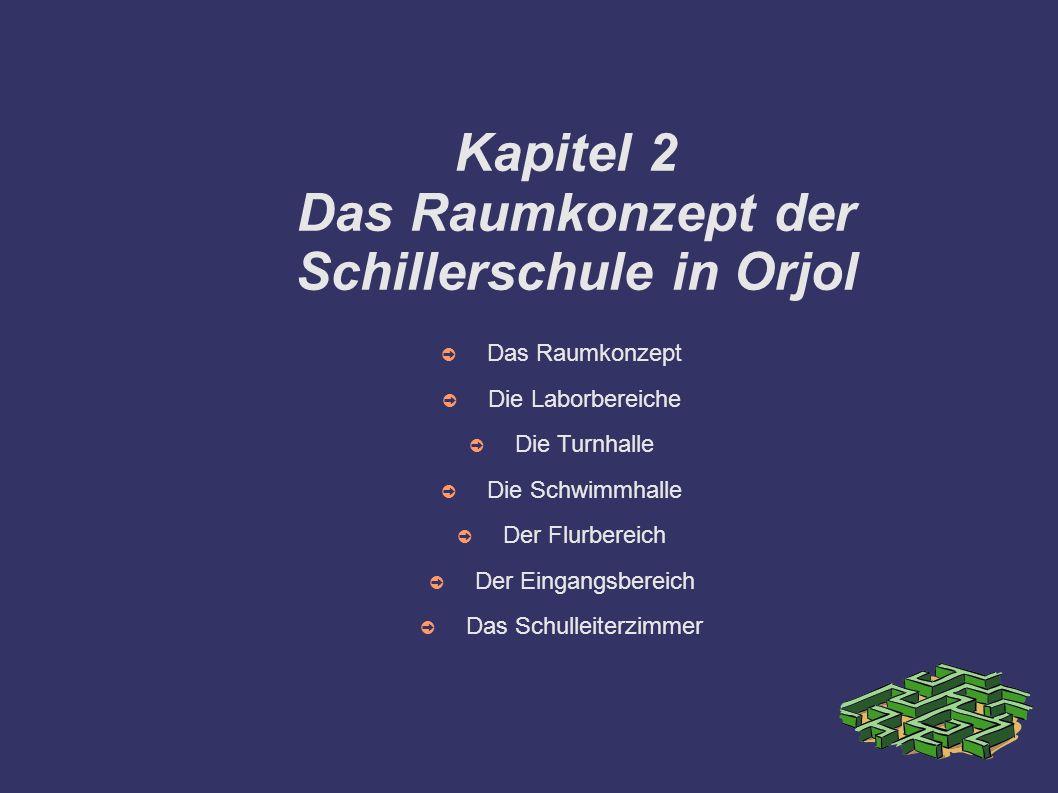 Kapitel 2 Das Raumkonzept der Schillerschule in Orjol