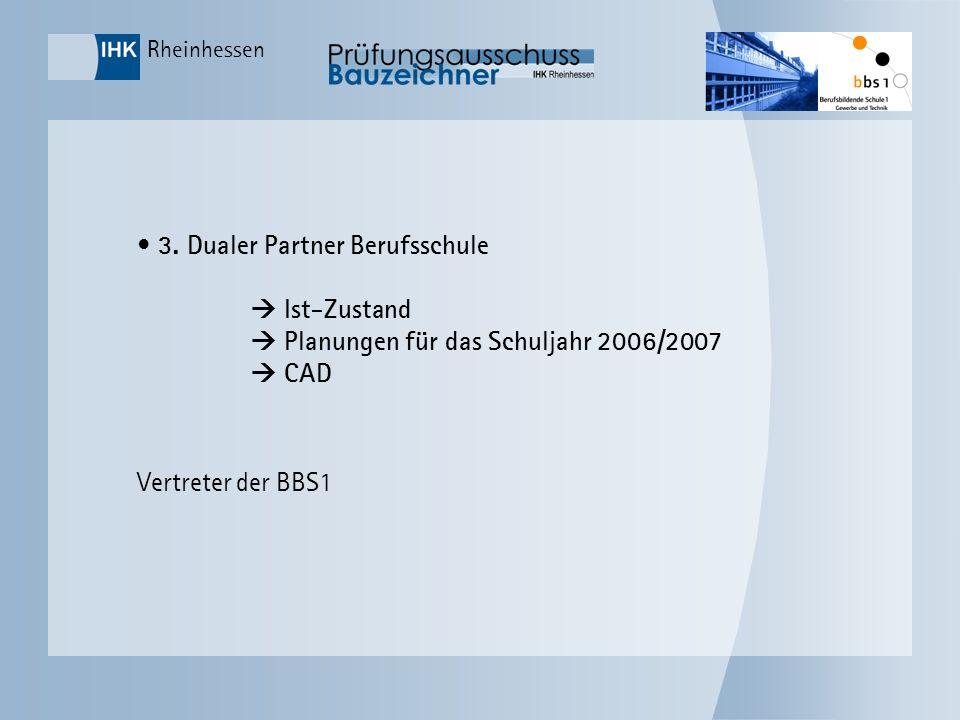 3. Dualer Partner Berufsschule.  Ist-Zustand