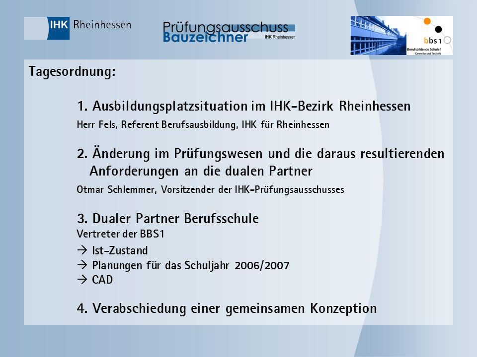 Tagesordnung:. 1. Ausbildungsplatzsituation im IHK-Bezirk Rheinhessen