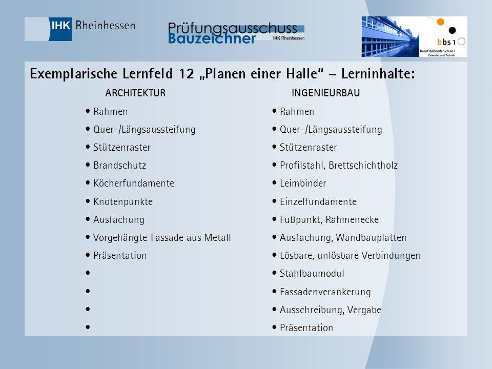 """Exemplarische Lernfeld 12 """"Planen einer Halle – Lerninhalte:"""