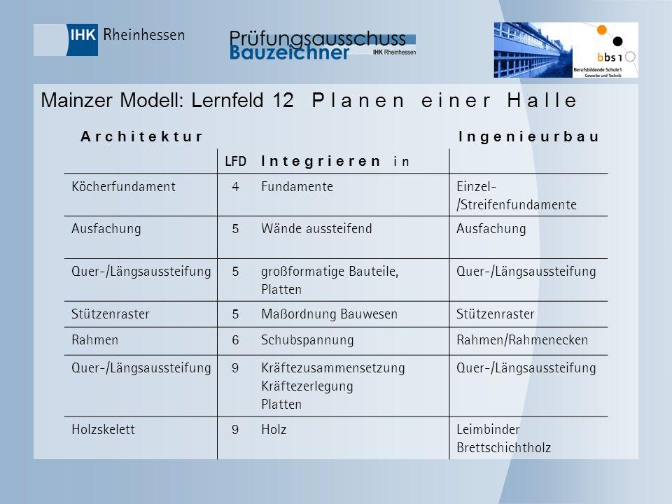 Mainzer Modell: Lernfeld 12 P l a n e n e i n e r H a l l e