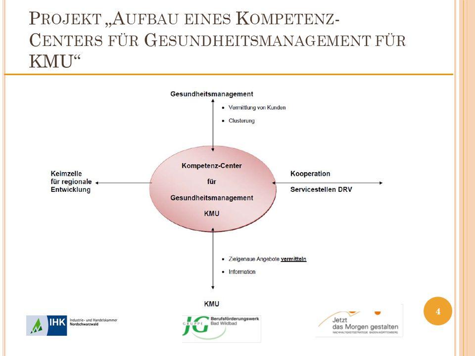 """Projekt """"Aufbau eines Kompetenz-Centers für Gesundheitsmanagement für KMU"""