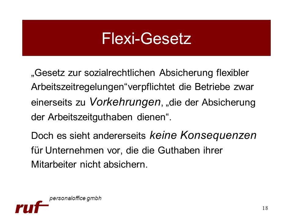 Flexi-Gesetz