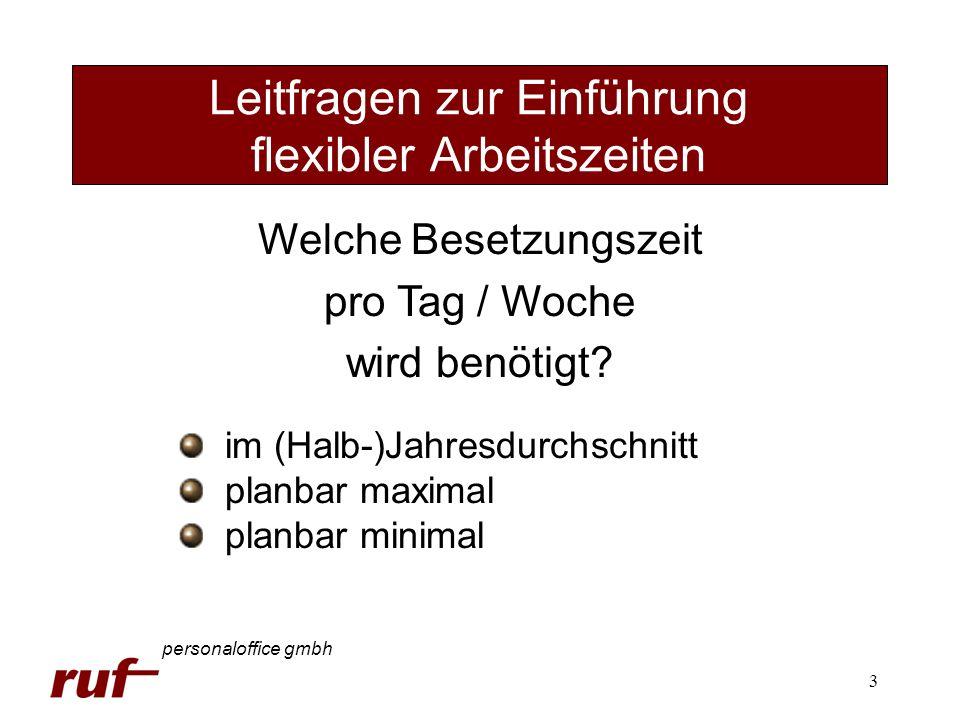 Leitfragen zur Einführung flexibler Arbeitszeiten