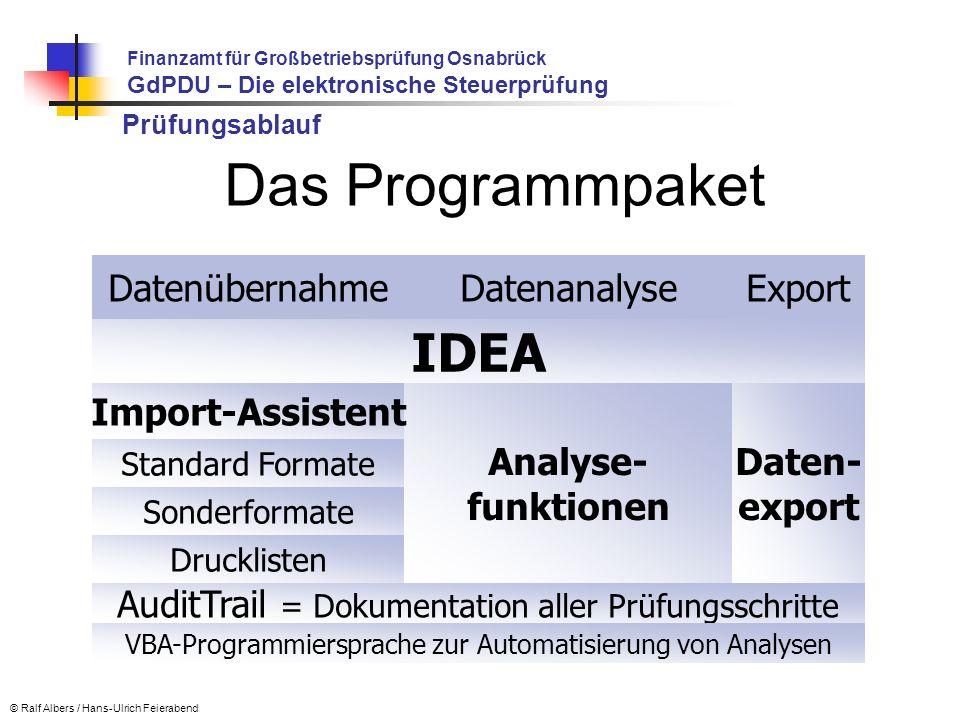 Das Programmpaket IDEA Datenübernahme Datenanalyse Export