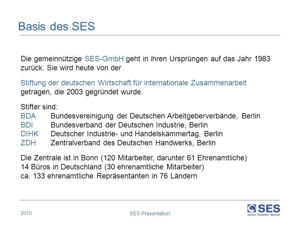 Basis des SES Die gemeinnützige SES-GmbH geht in ihren Ursprüngen auf das Jahr 1983 zurück. Sie wird heute von der.