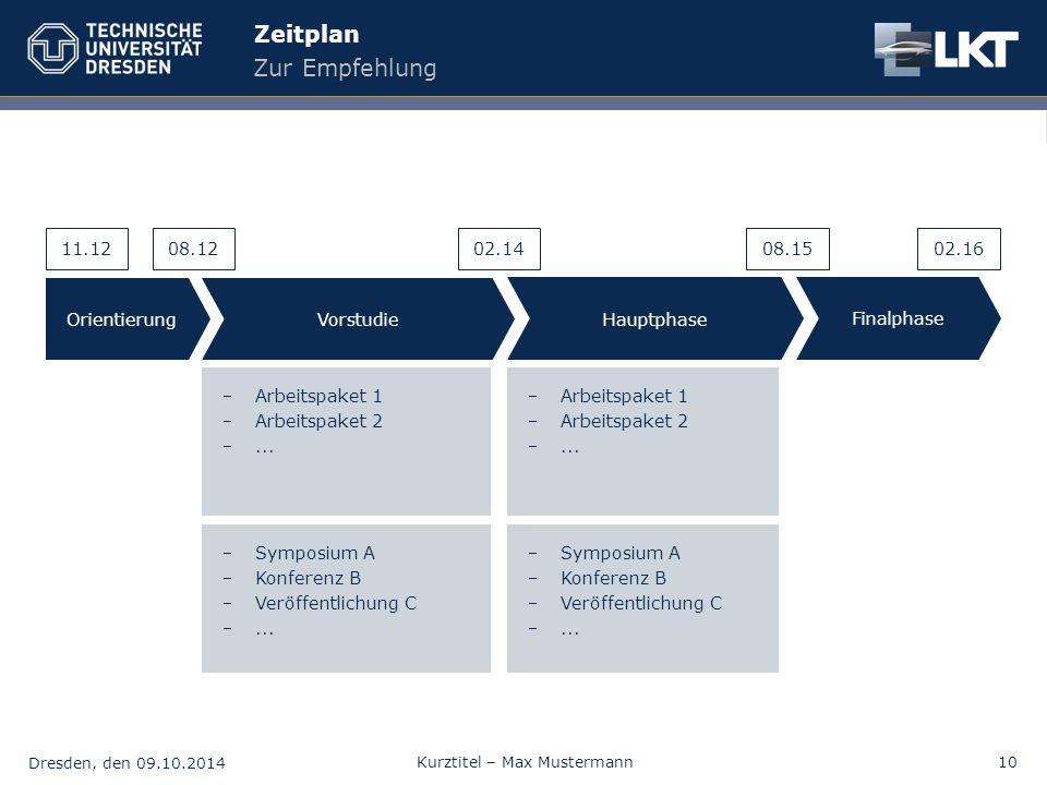 Zeitplan Zur Empfehlung 11.12 08.12 02.14 08.15 02.16 Orientierung