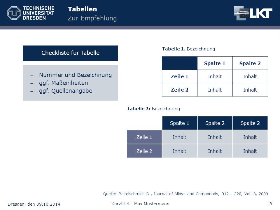 Checkliste für Tabelle