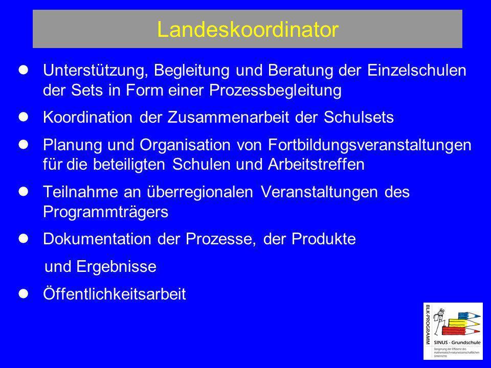 Landeskoordinator Unterstützung, Begleitung und Beratung der Einzelschulen der Sets in Form einer Prozessbegleitung.