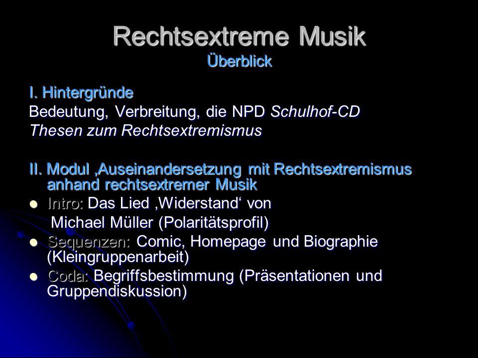 Rechtsextreme Musik Überblick