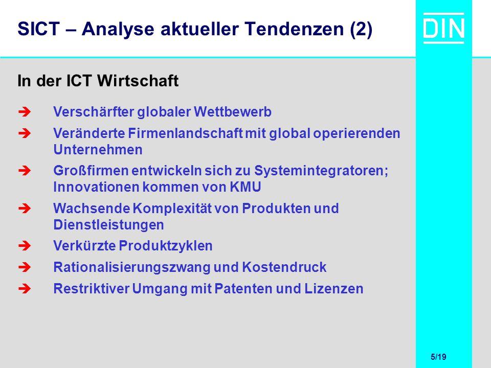 SICT – Analyse aktueller Tendenzen (2)