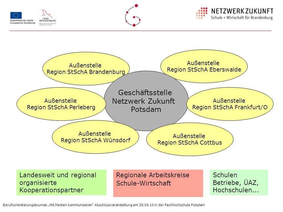 Geschäftsstelle Netzwerk Zukunft Potsdam