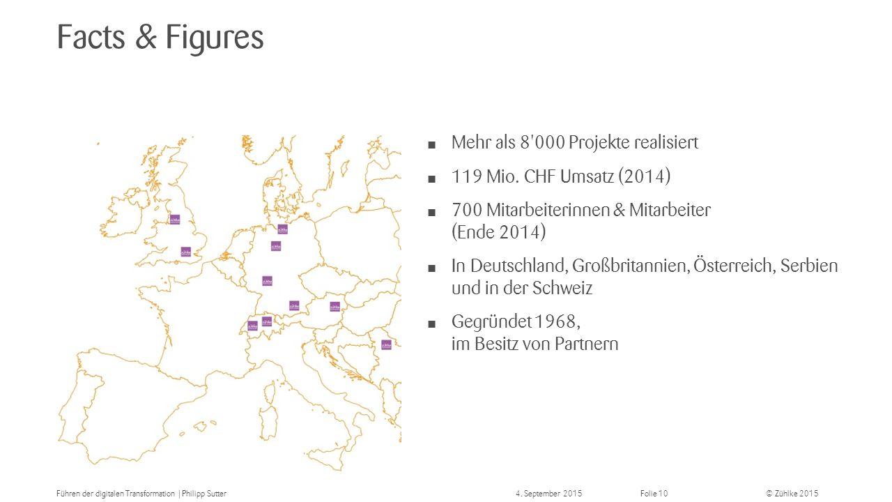 Facts & Figures Mehr als 8 000 Projekte realisiert