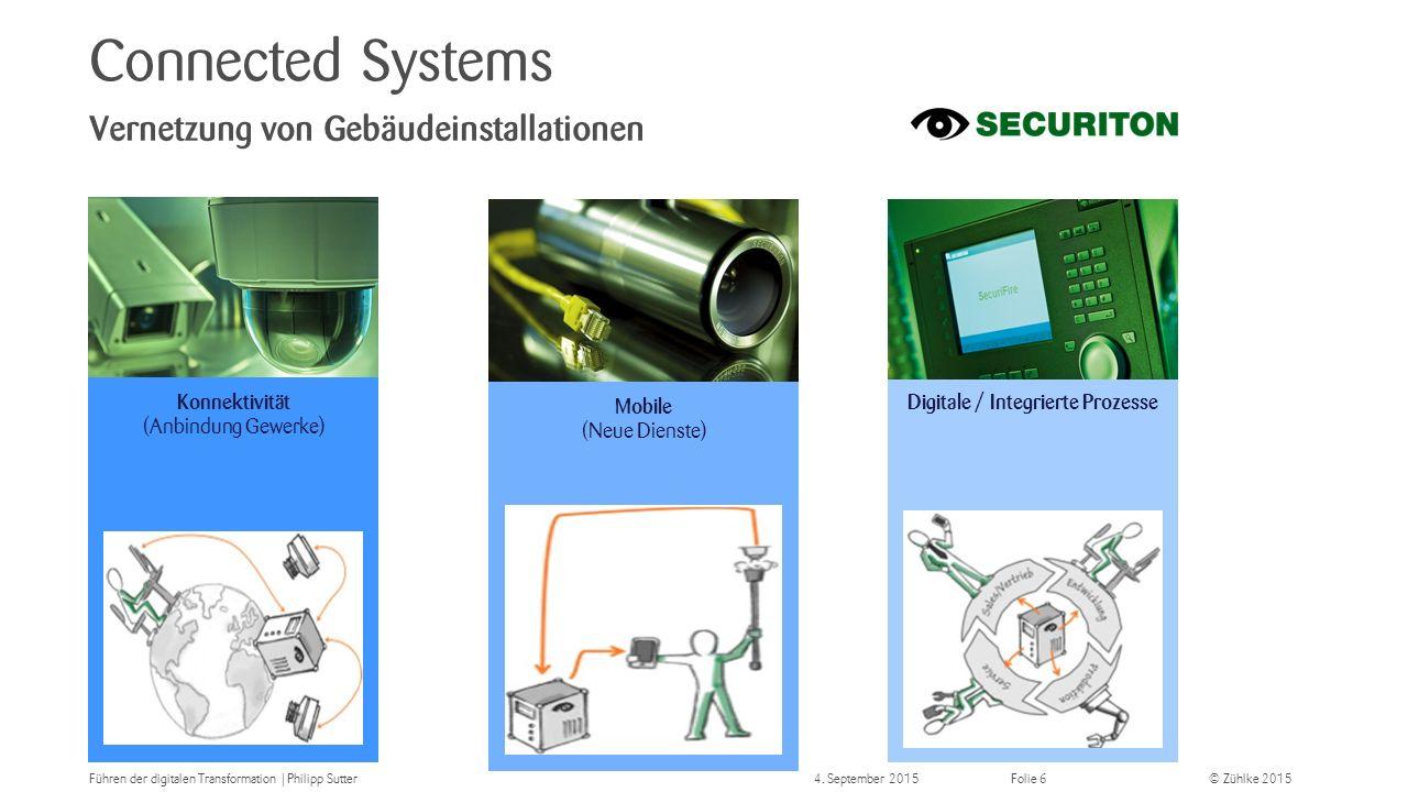 Connected Systems Vernetzung von Gebäudeinstallationen