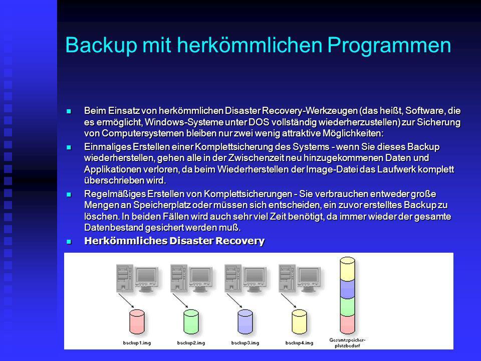 Backup mit herkömmlichen Programmen