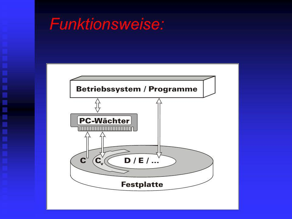Funktionsweise: