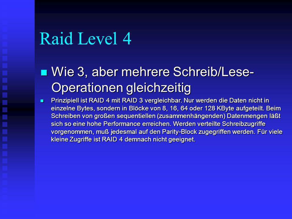 Raid Level 4 Wie 3, aber mehrere Schreib/Lese-Operationen gleichzeitig