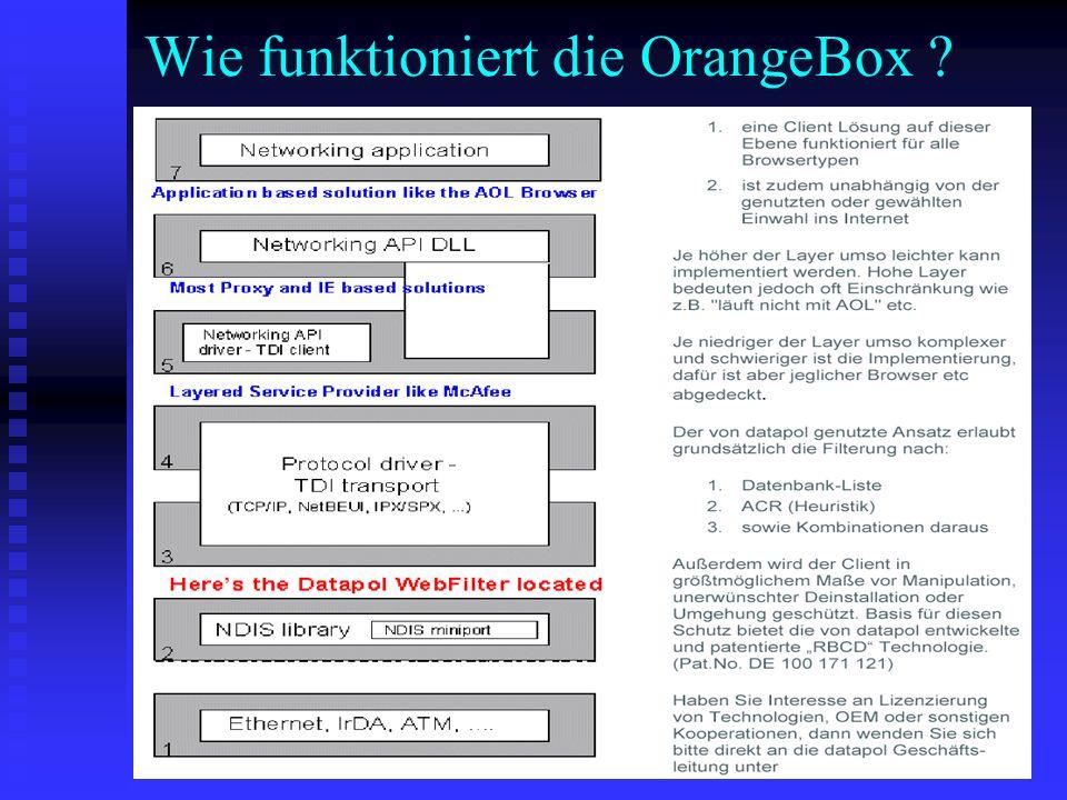 Wie funktioniert die OrangeBox