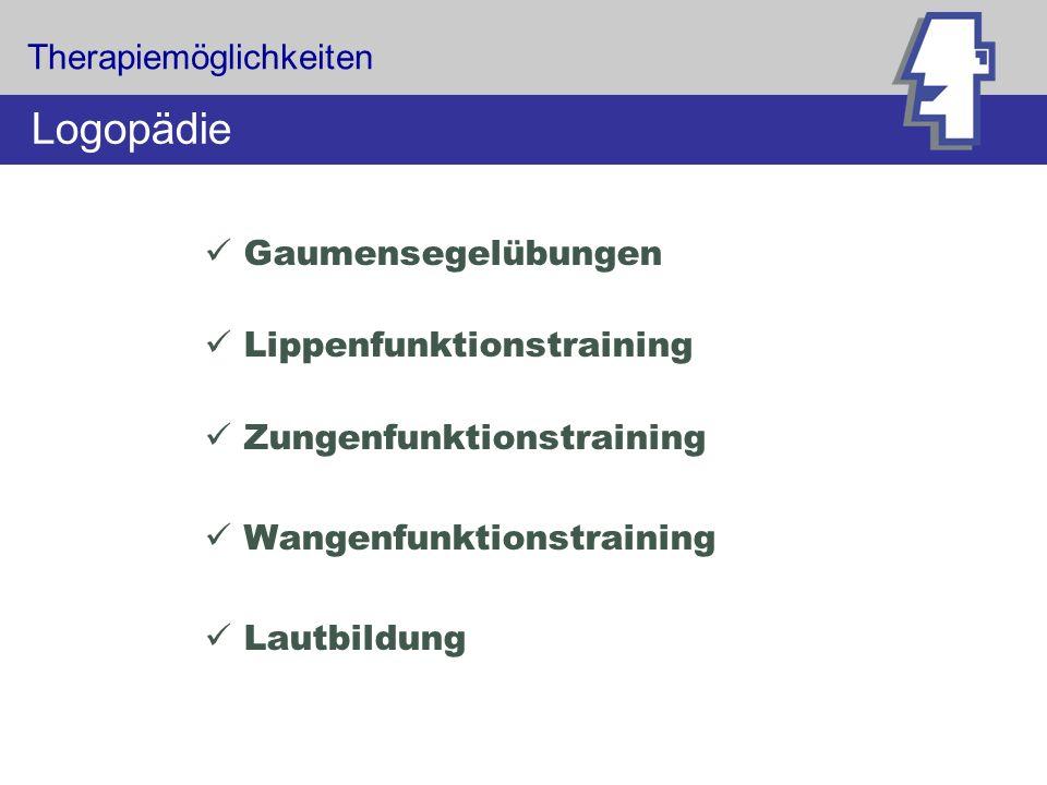 Logopädie Therapiemöglichkeiten Gaumensegelübungen