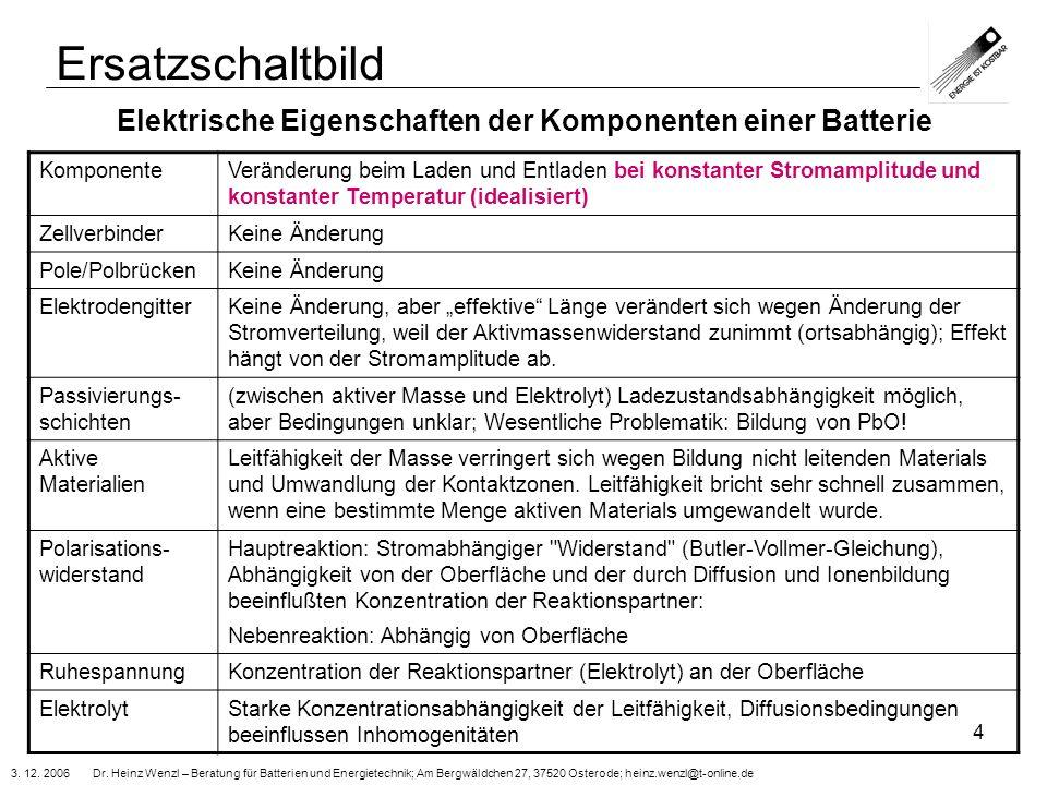 Elektrische Eigenschaften der Komponenten einer Batterie