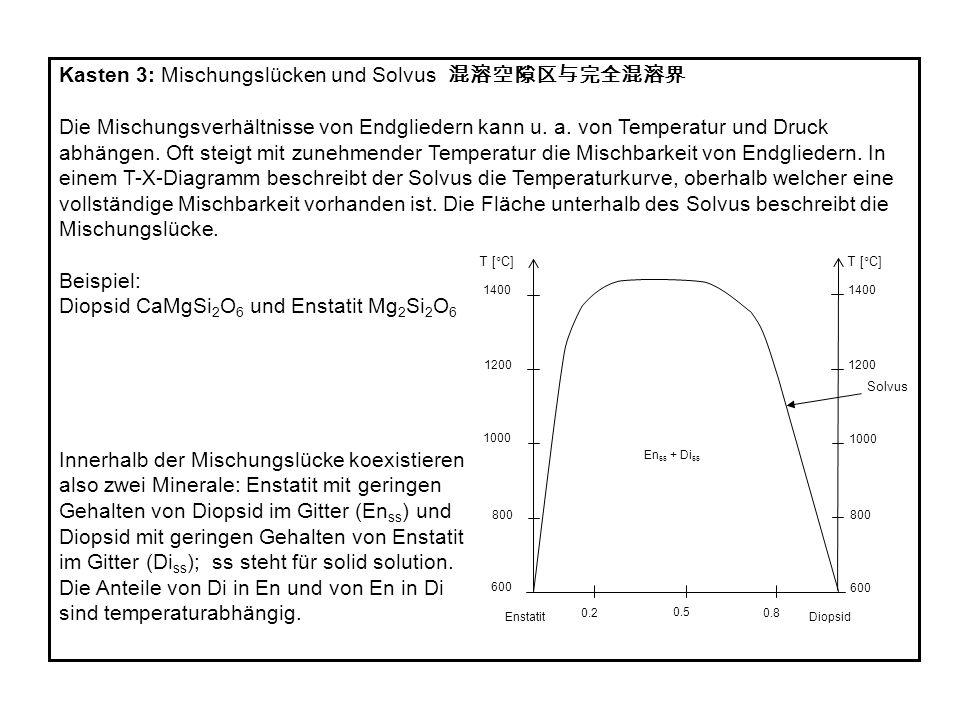 Kasten 3: Mischungslücken und Solvus 混溶空隙区与完全混溶界