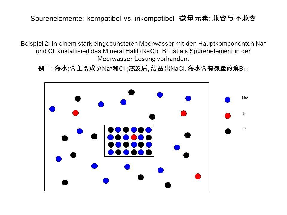 Spurenelemente: kompatibel vs. inkompatibel 微量元素: 兼容与不兼容
