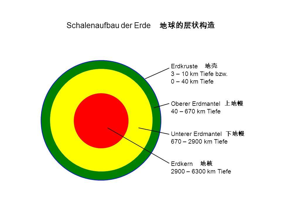 Schalenaufbau der Erde 地球的层状构造