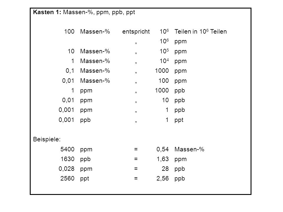 Kasten 1: Massen-%, ppm, ppb, ppt