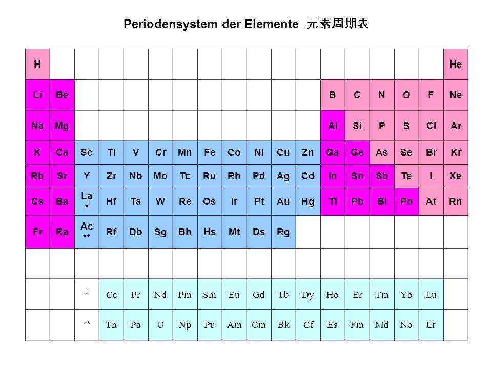 Periodensystem der Elemente 元素周期表