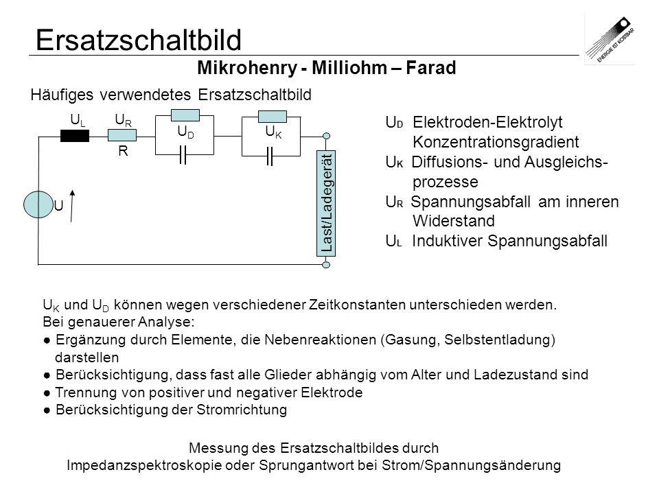 Mikrohenry - Milliohm – Farad