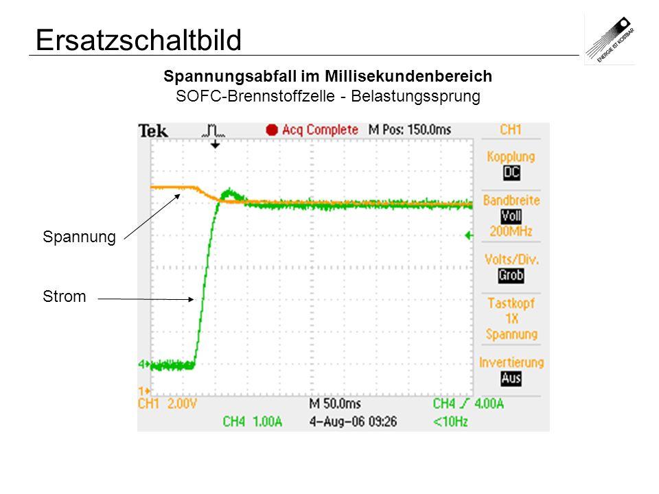 Ersatzschaltbild Spannungsabfall im Millisekundenbereich SOFC-Brennstoffzelle - Belastungssprung. Spannung.
