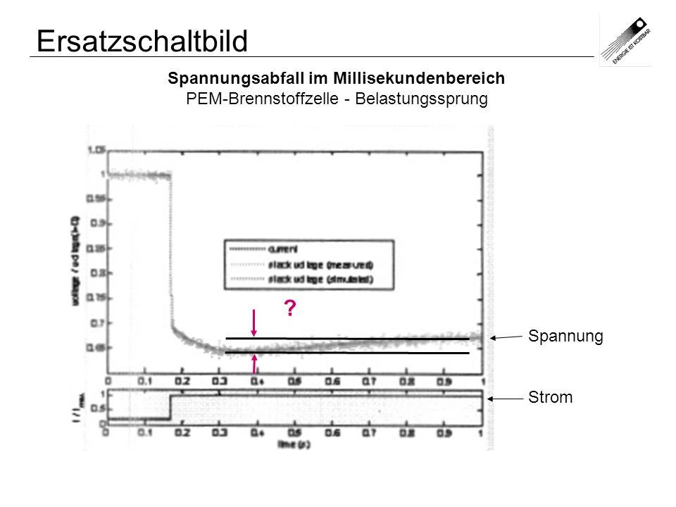 Ersatzschaltbild Spannungsabfall im Millisekundenbereich PEM-Brennstoffzelle - Belastungssprung.