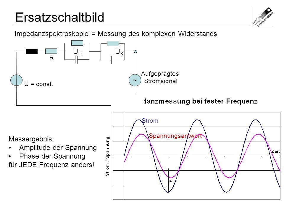 Ersatzschaltbild Impedanzspektroskopie = Messung des komplexen Widerstands. U = const. R. ~ UD UK.