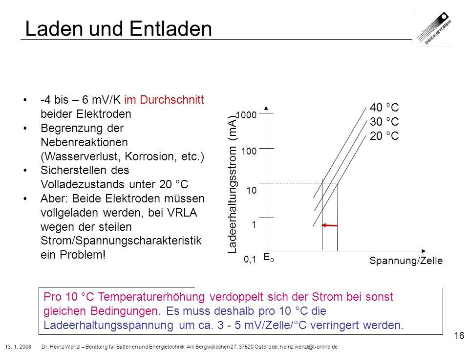 Laden und Entladen -4 bis – 6 mV/K im Durchschnitt beider Elektroden