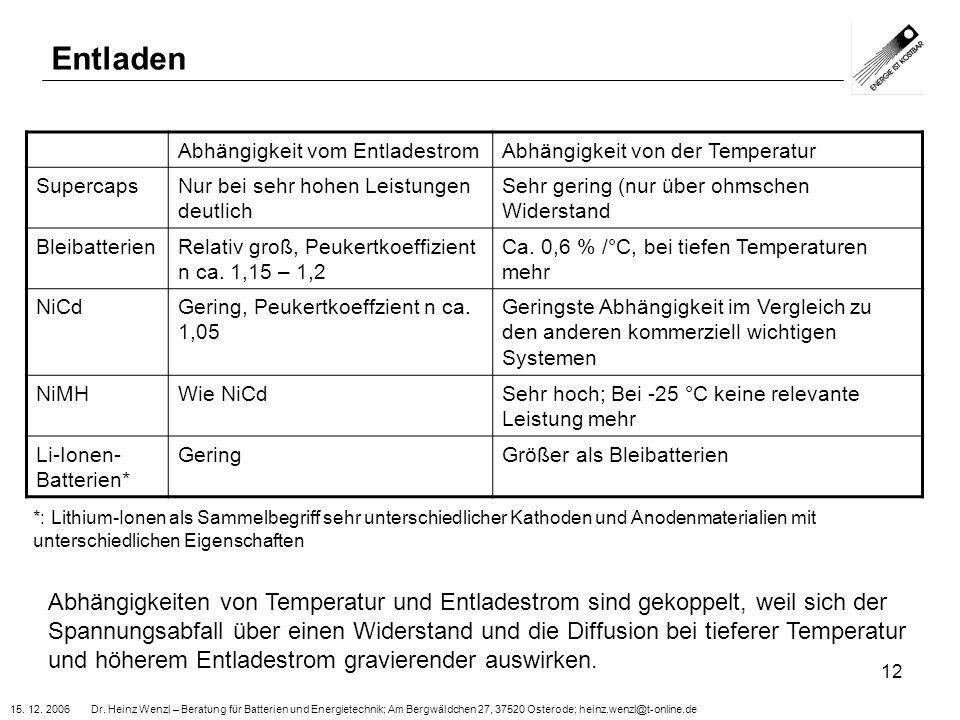 Entladen Abhängigkeit vom Entladestrom. Abhängigkeit von der Temperatur. Supercaps. Nur bei sehr hohen Leistungen deutlich.