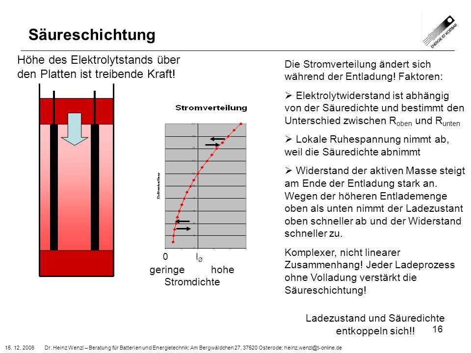 Säureschichtung Höhe des Elektrolytstands über den Platten ist treibende Kraft! Die Stromverteilung ändert sich während der Entladung! Faktoren: