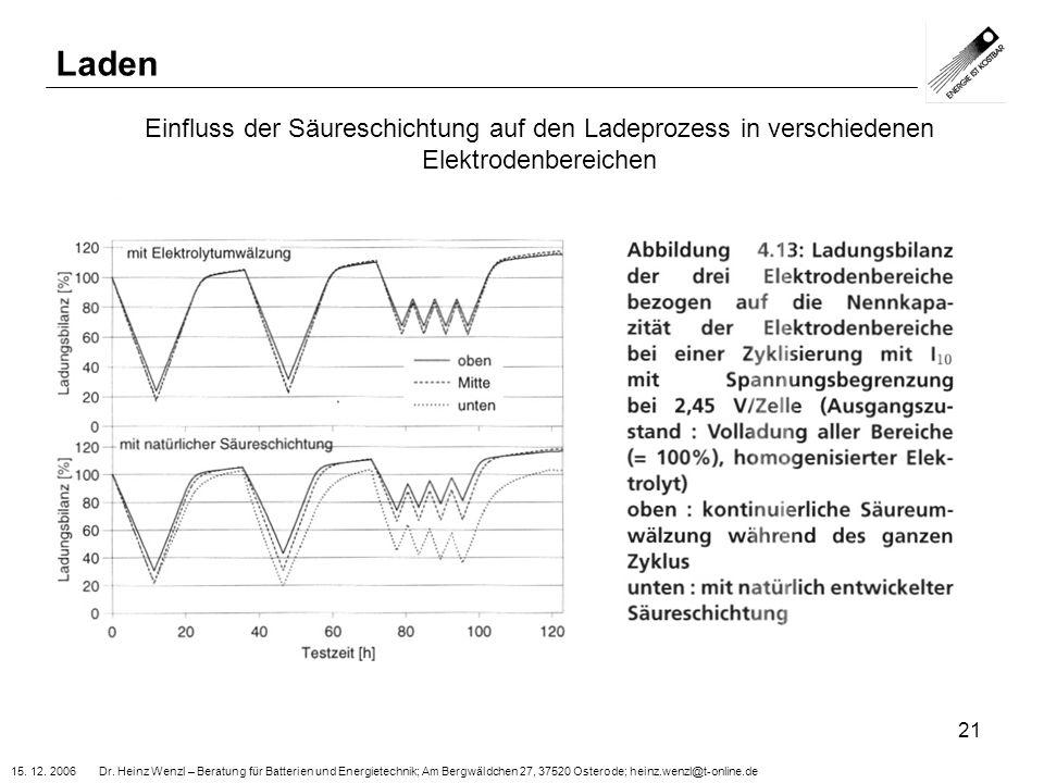 Laden Einfluss der Säureschichtung auf den Ladeprozess in verschiedenen Elektrodenbereichen