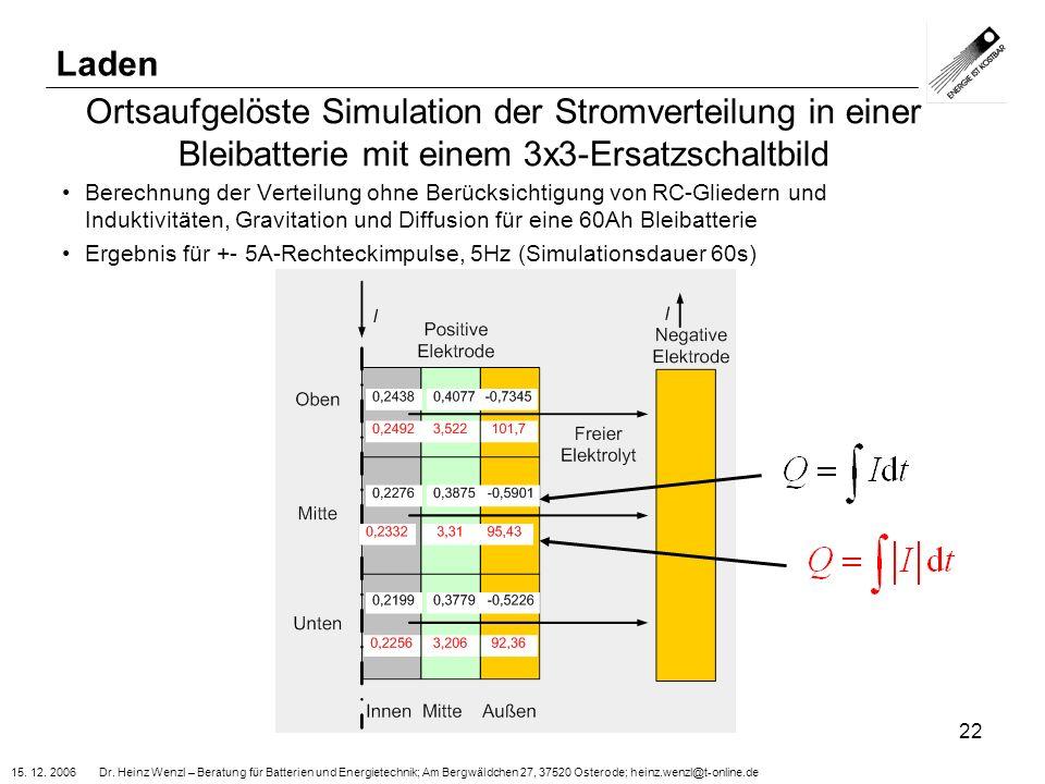 Laden Ortsaufgelöste Simulation der Stromverteilung in einer Bleibatterie mit einem 3x3-Ersatzschaltbild.